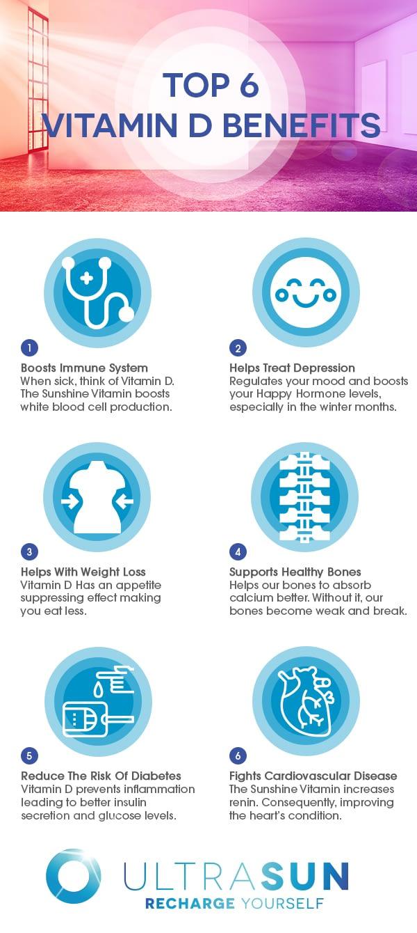 top 6 vitamin d benefits