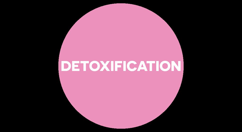 Collagenic Light detoxification