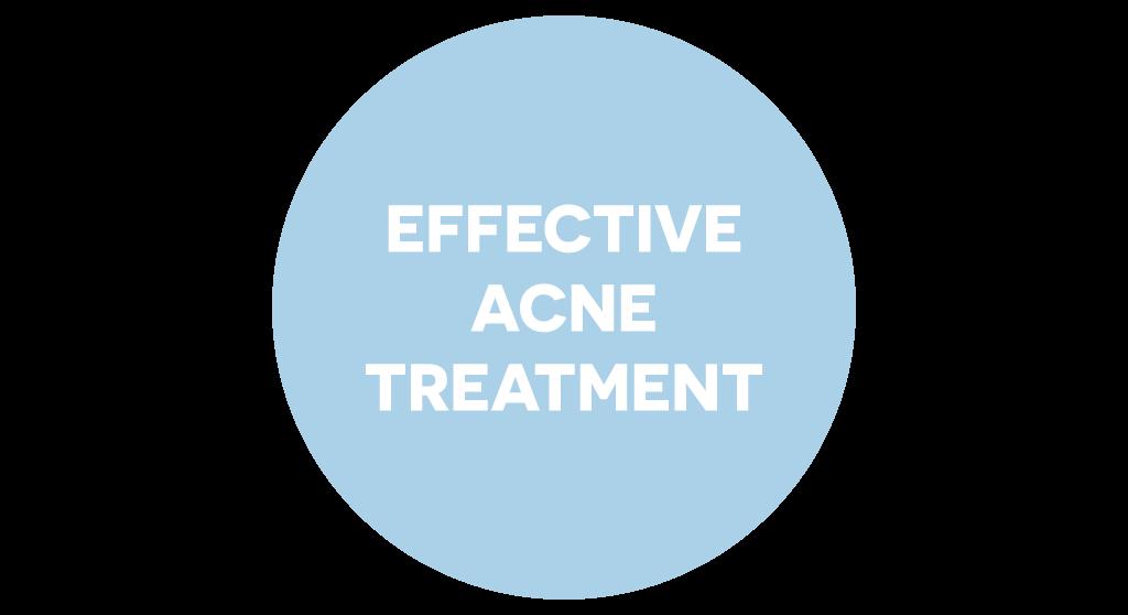 Dr. Muller effective acne treatment