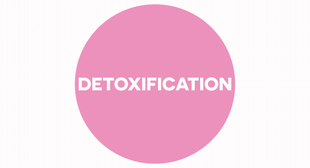 Collagenic Light detoxification