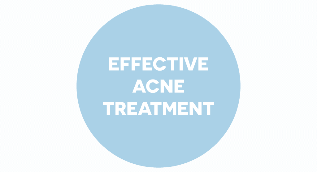 Dr. Muller effective acne treatment